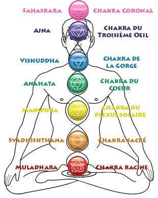 7-chakras11.jpg